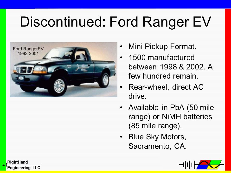 Discontinued: Ford Ranger EV