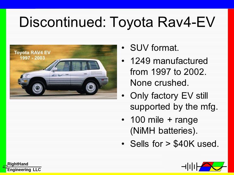 Discontinued: Toyota Rav4-EV