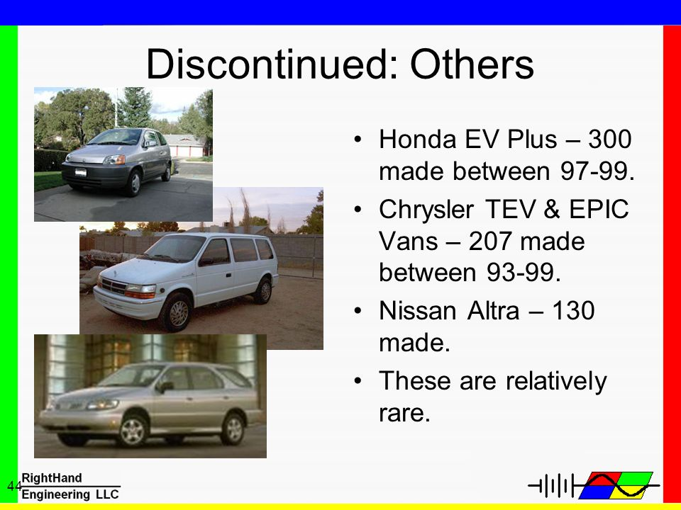 Discontinued: Others Honda EV Plus – 300 made between 97-99.