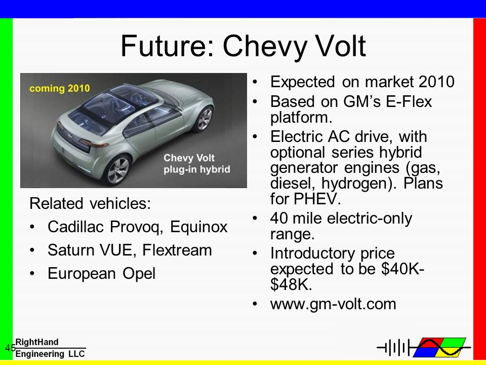 Future: Chevy Volt Expected on market 2010