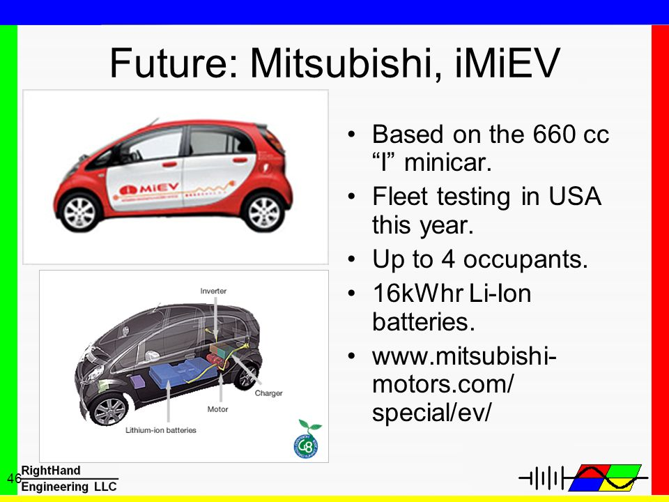 Future: Mitsubishi, iMiEV