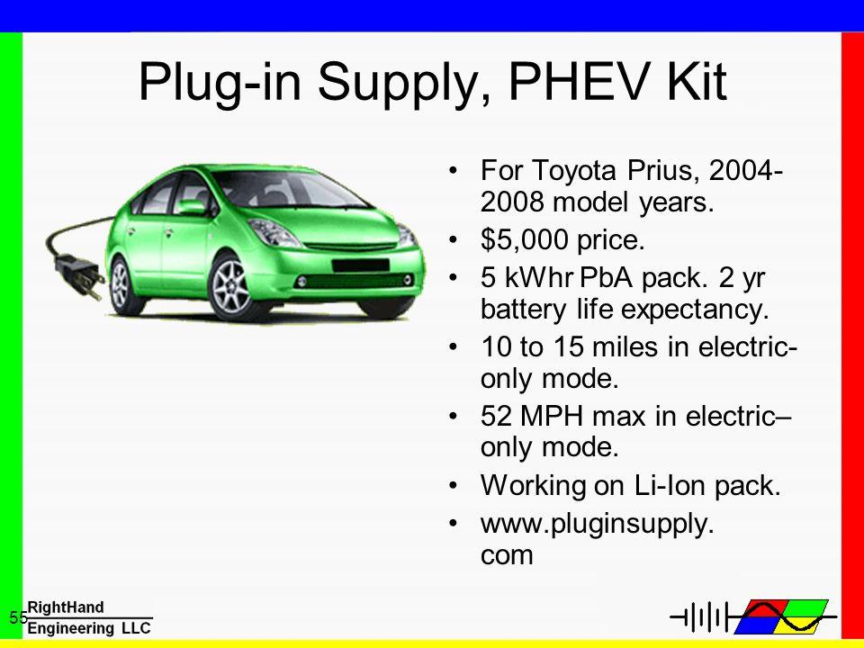 Plug-in Supply, PHEV Kit