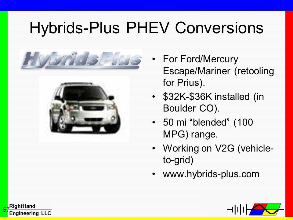 Hybrids-Plus PHEV Conversions