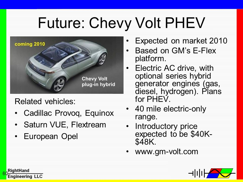 Future: Chevy Volt PHEV