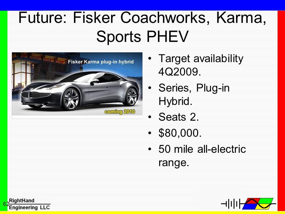 Future: Fisker Coachworks, Karma, Sports PHEV