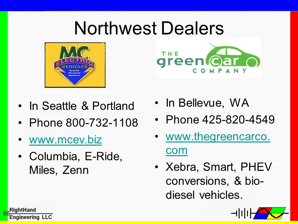 Northwest Dealers In Bellevue, WA Phone 425-820-4549