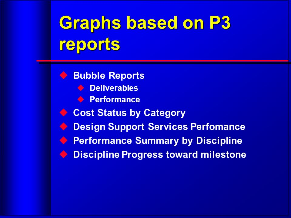 Graphs based on P3 reports