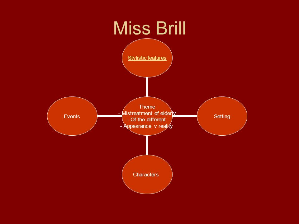 Write my miss brill character analysis essay