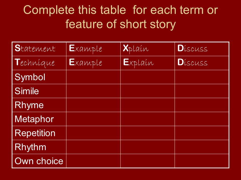 Complete this table for each term or feature of short story