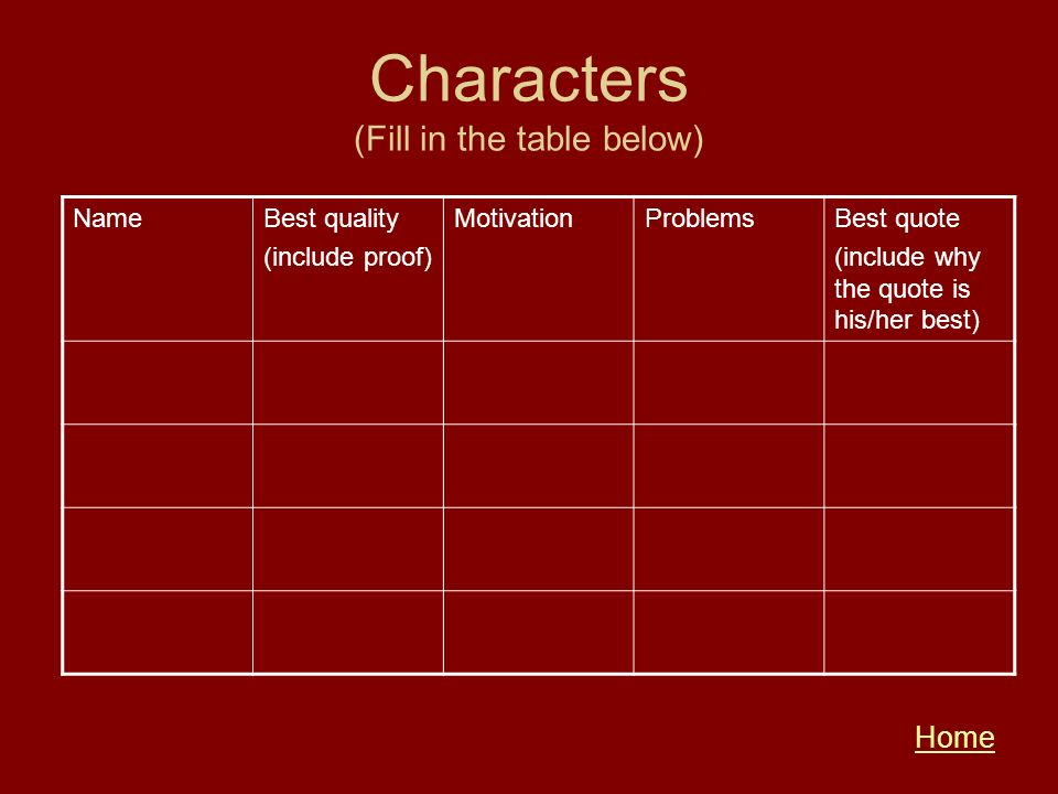Characters (Fill in the table below)