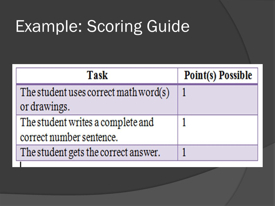 Example: Scoring Guide