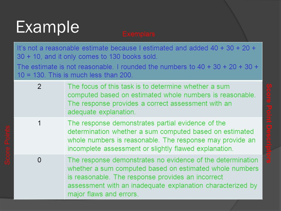 Example Exemplars. It's not a reasonable estimate because I estimated and added , and it only comes to 130 books sold.