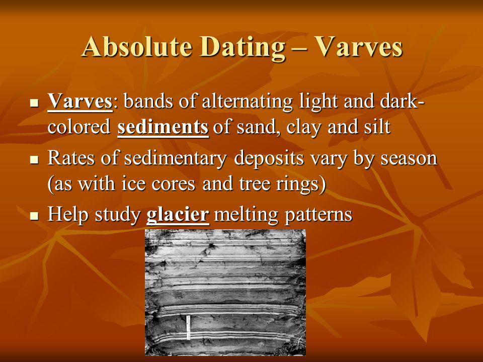Absolute Dating – Varves