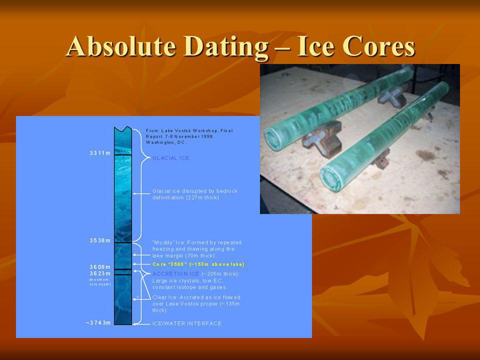Absolute Dating – Ice Cores