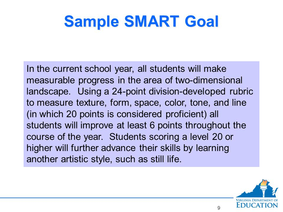 Sample SMART Goal Specific: Focused on two-dimensional landscape