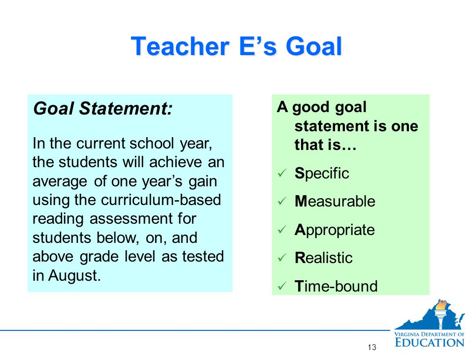 Why Consider Student Achievement Goal Setting? - Ppt Download