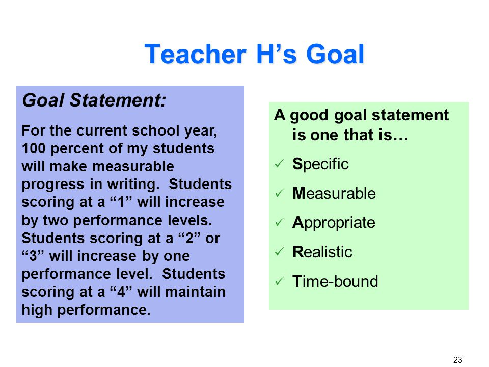 Applying a Goal Setting Rubric for Assessing Rigor