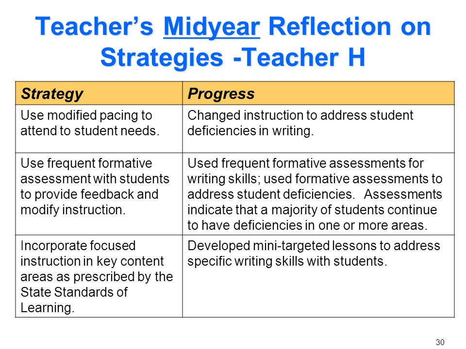 Teacher's Midyear Reflection Continued - Teacher H