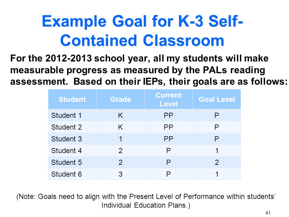 Goal Setting for Teachers of English Language Learners (ELL) Students: Considerations