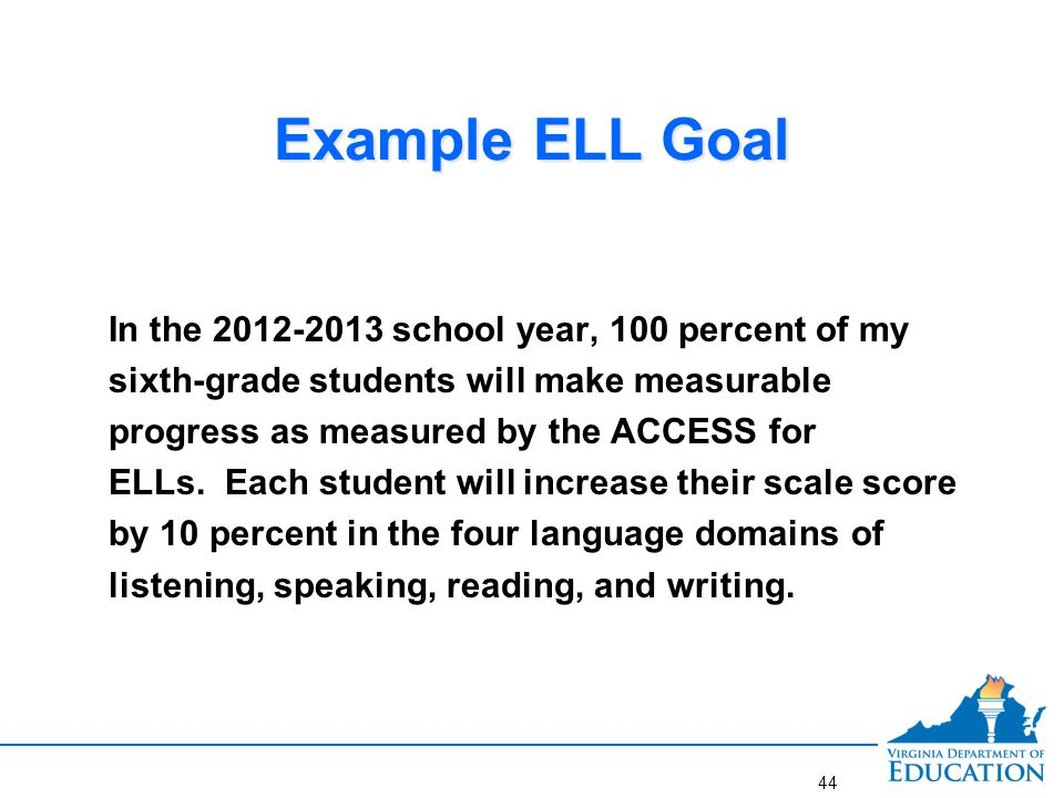 What Does Research Say about Goal Setting for Student Achievement