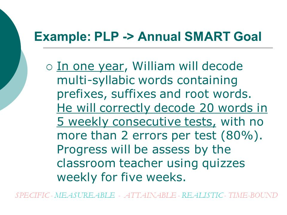 Example: PLP -> Annual SMART Goal