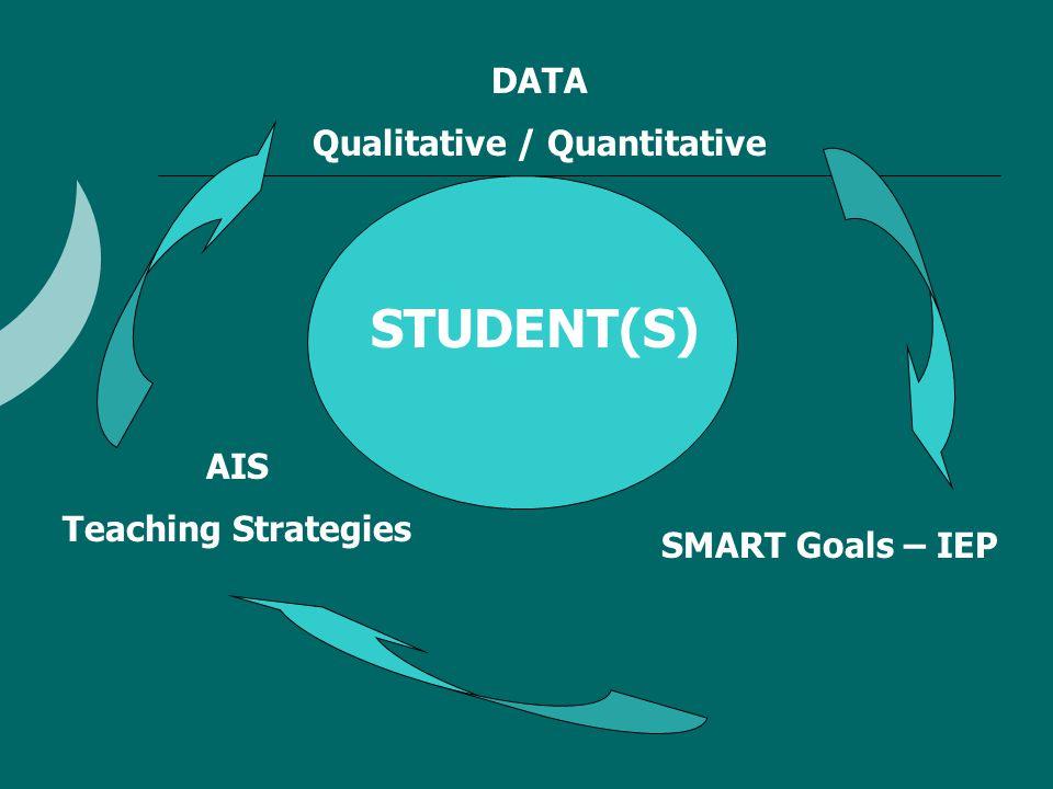 Qualitative / Quantitative