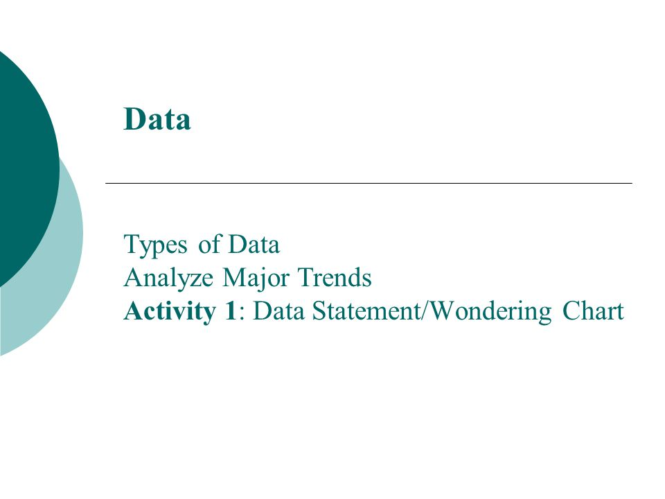 Data Types of Data Analyze Major Trends Activity 1: Data Statement/Wondering Chart