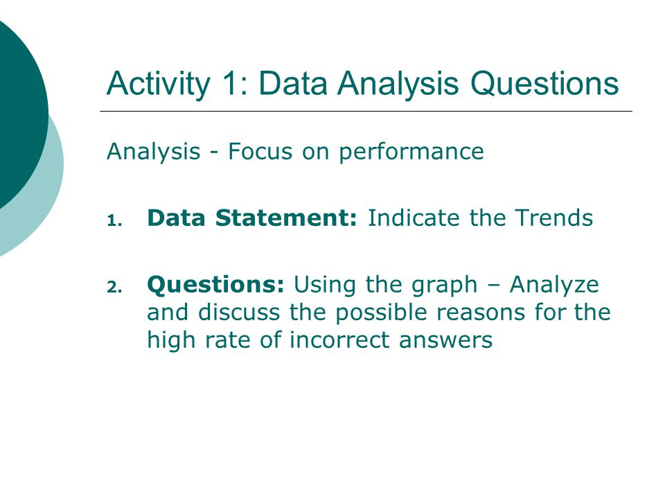 Activity 1: Data Analysis Questions