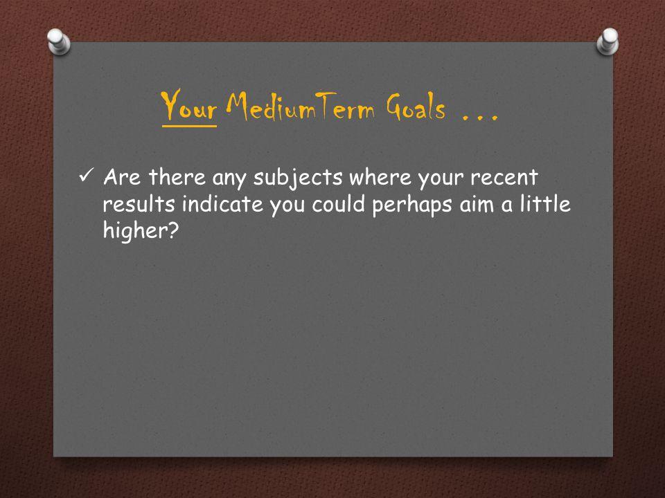 Your MediumTerm Goals …