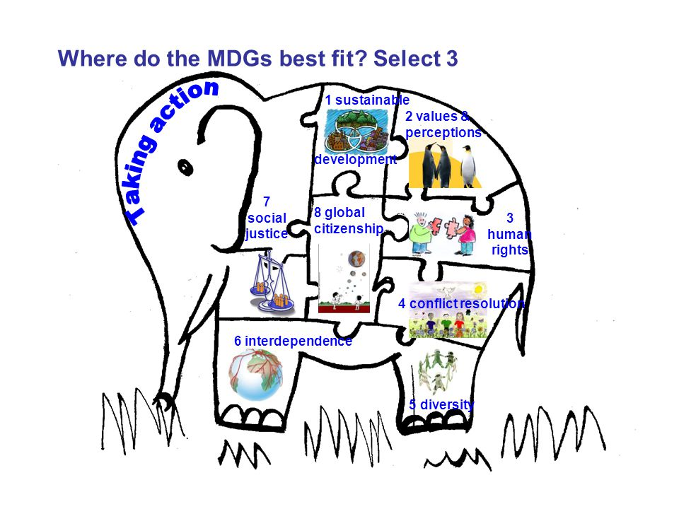 Where do the MDGs best fit Select 3