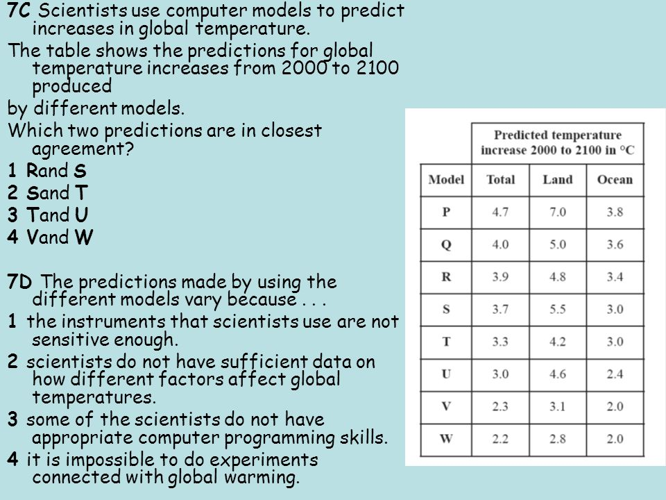 7C Scientists use computer models to predict increases in global temperature.