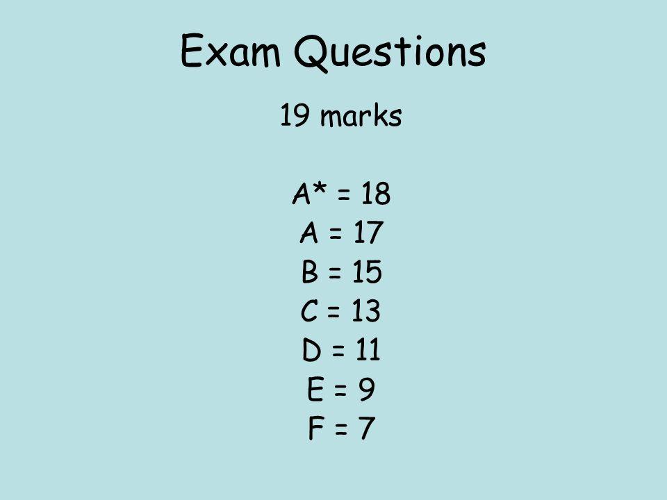 19 marks A* = 18 A = 17 B = 15 C = 13 D = 11 E = 9 F = 7