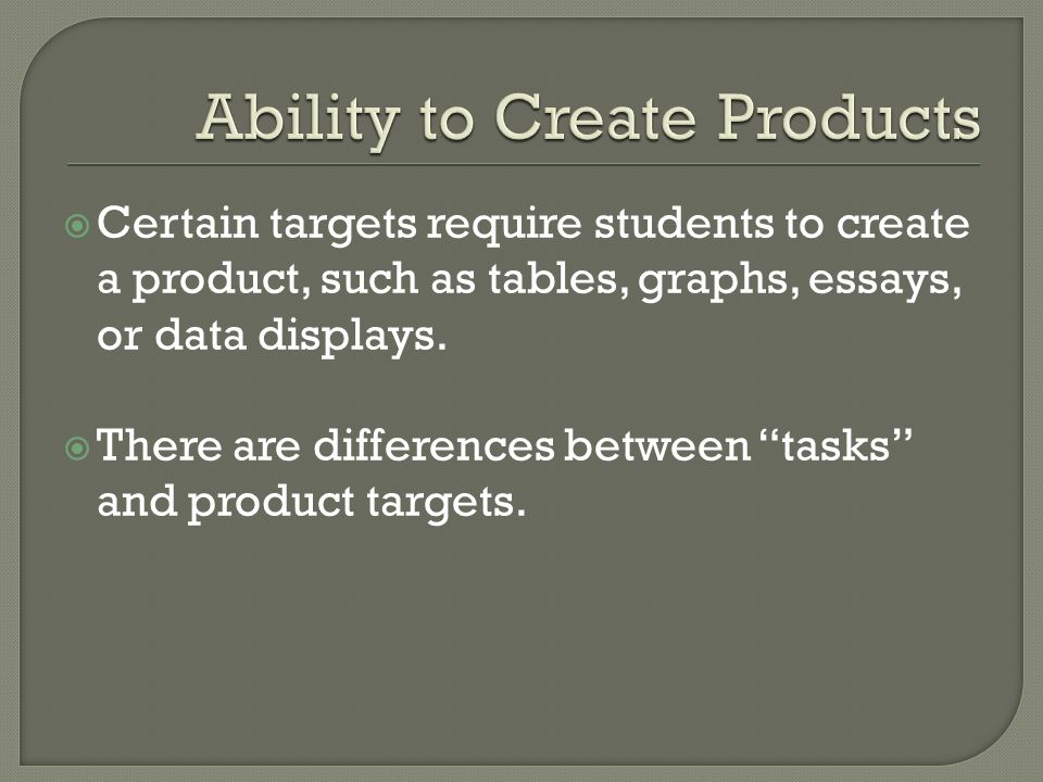 Ability to Create Products