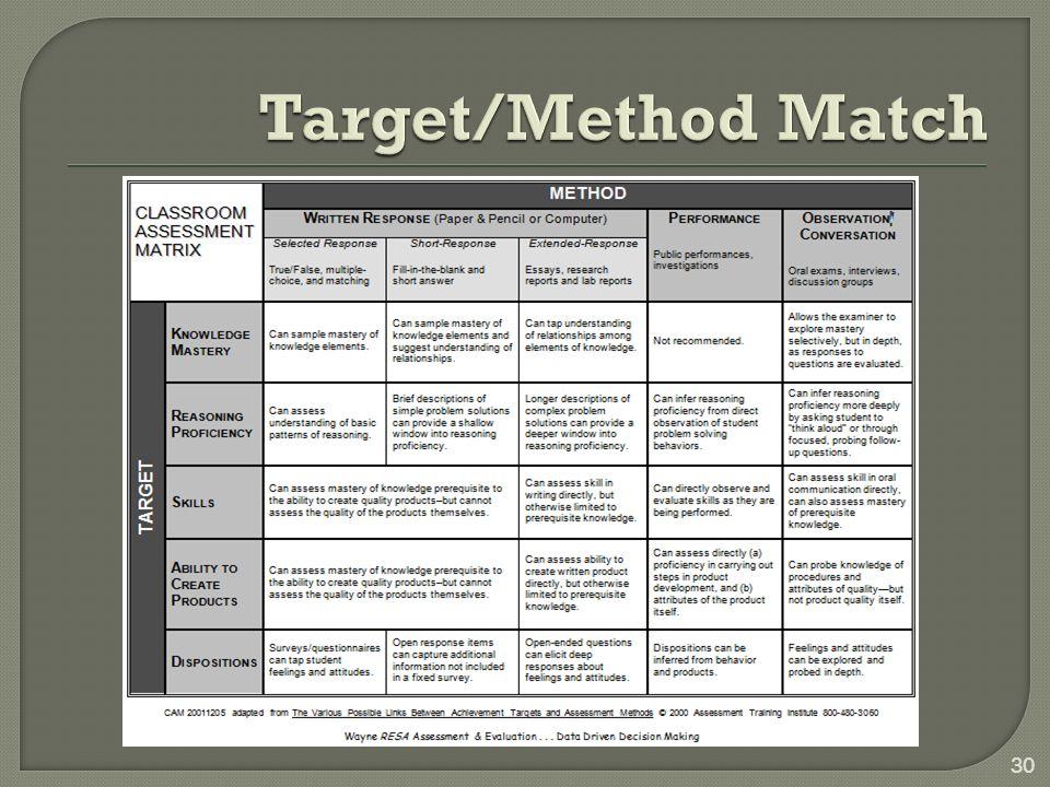 Target/Method Match