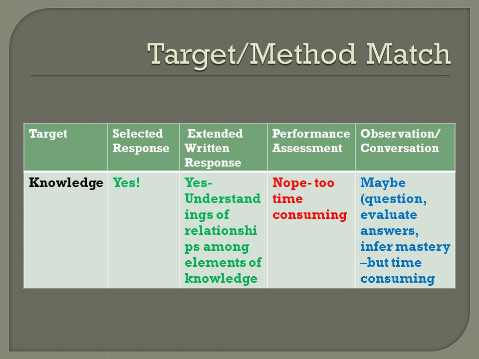 Target/Method Match Knowledge Yes!