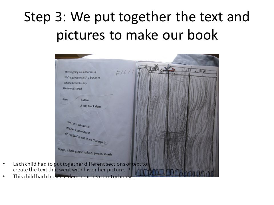 Step 3: We put together the text and pictures to make our book