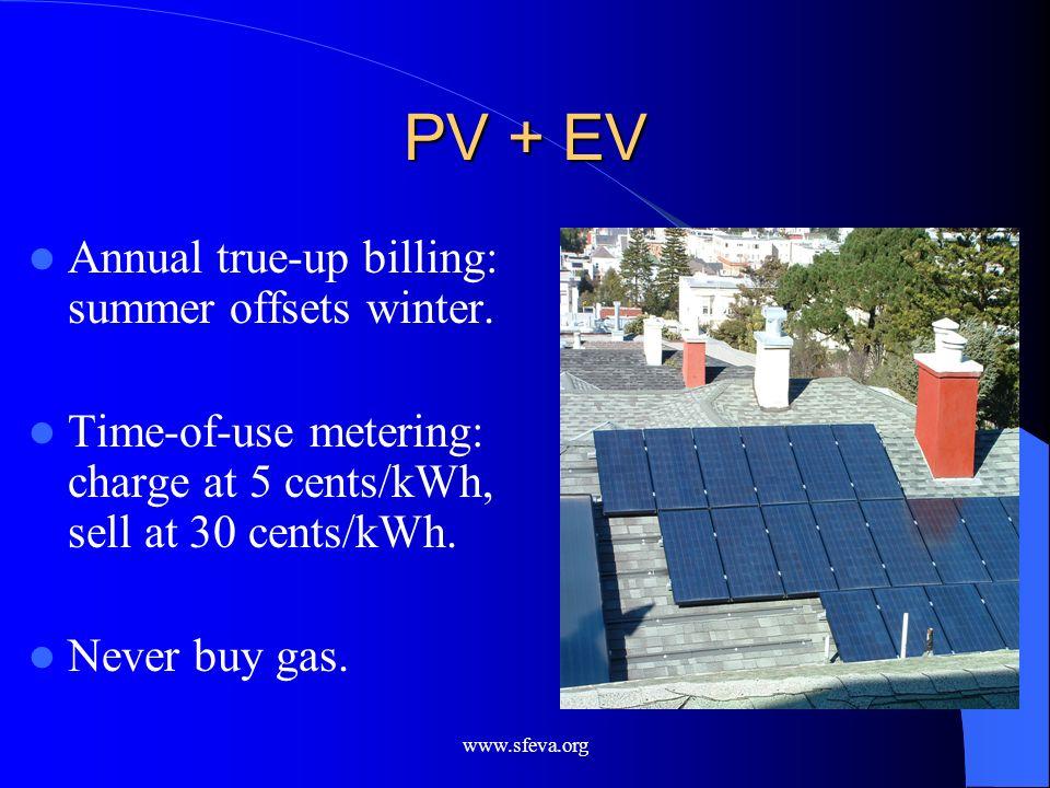 PV + EV Annual true-up billing: summer offsets winter.
