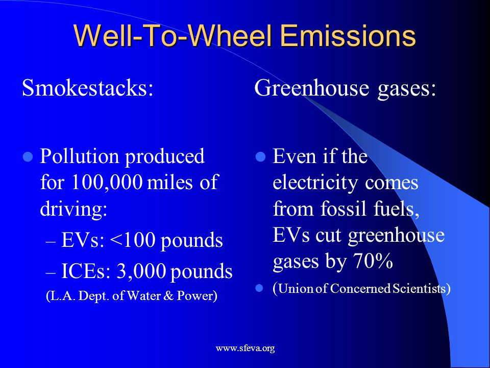 Well-To-Wheel Emissions