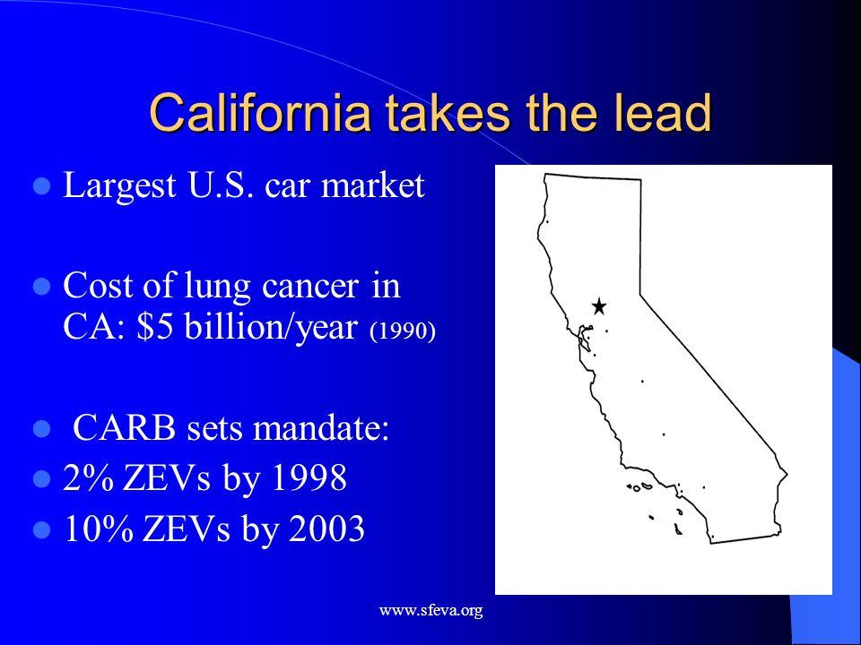 California takes the lead