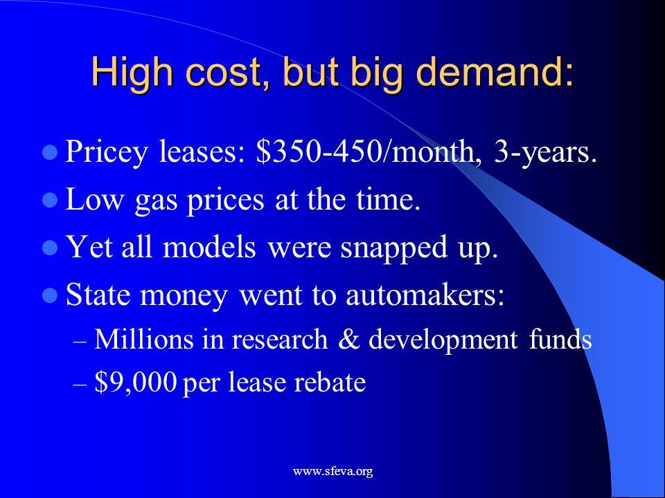 High cost, but big demand:
