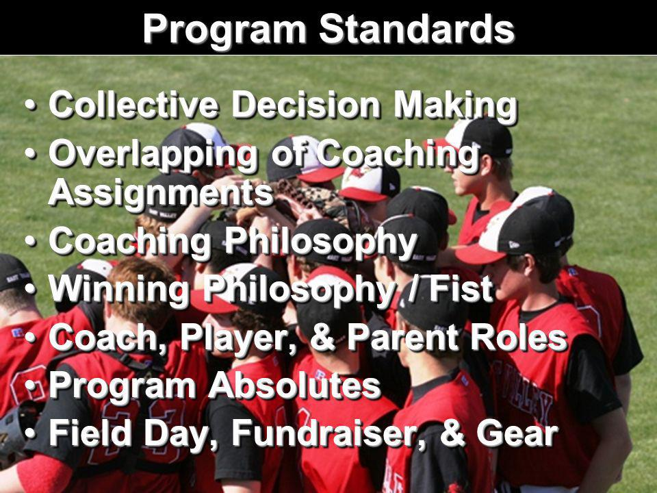 Program Standards Collective Decision Making