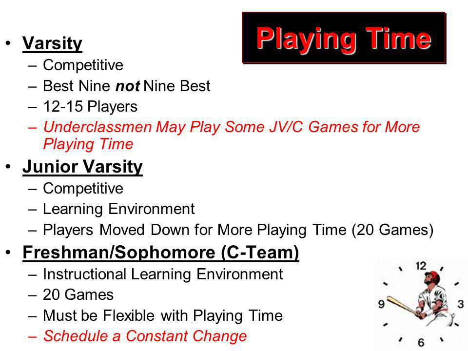 Playing Time Varsity Junior Varsity Freshman/Sophomore (C-Team)