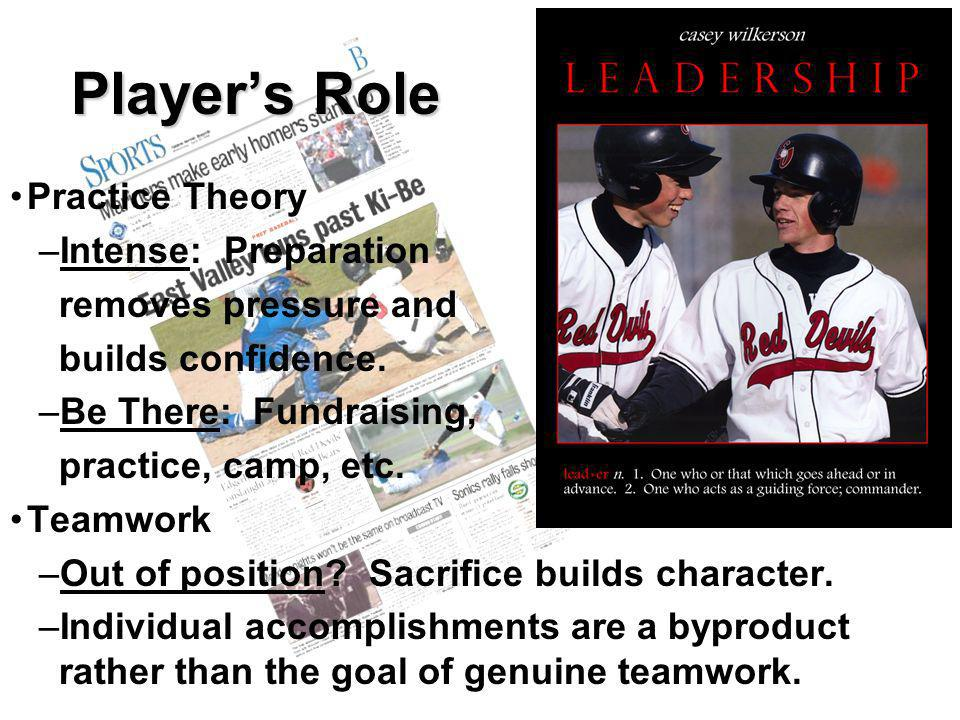 Player's Role Practice Theory Intense: Preparation