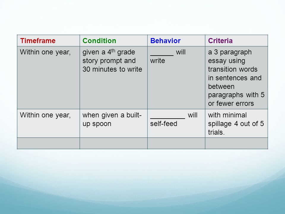 Timeframe Condition. Behavior. Criteria. Within one year, given a 4th grade story prompt and 30 minutes to write.