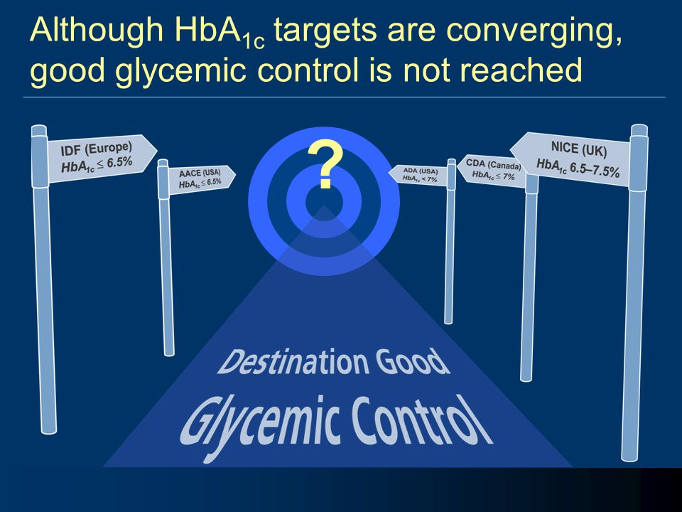 Although HbA1c targets are converging, good glycemic control is not reached
