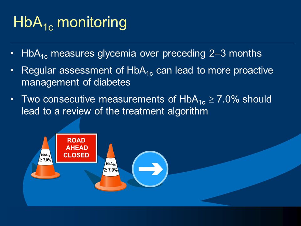 HbA1c monitoring HbA1c measures glycemia over preceding 2–3 months