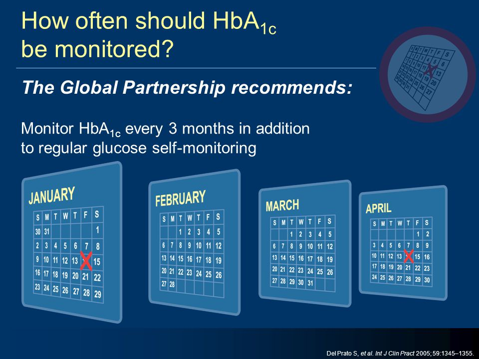 How often should HbA1c be monitored