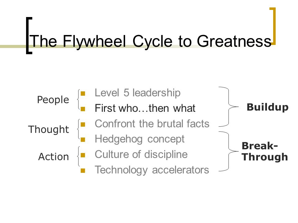 The Flywheel Cycle to Greatness
