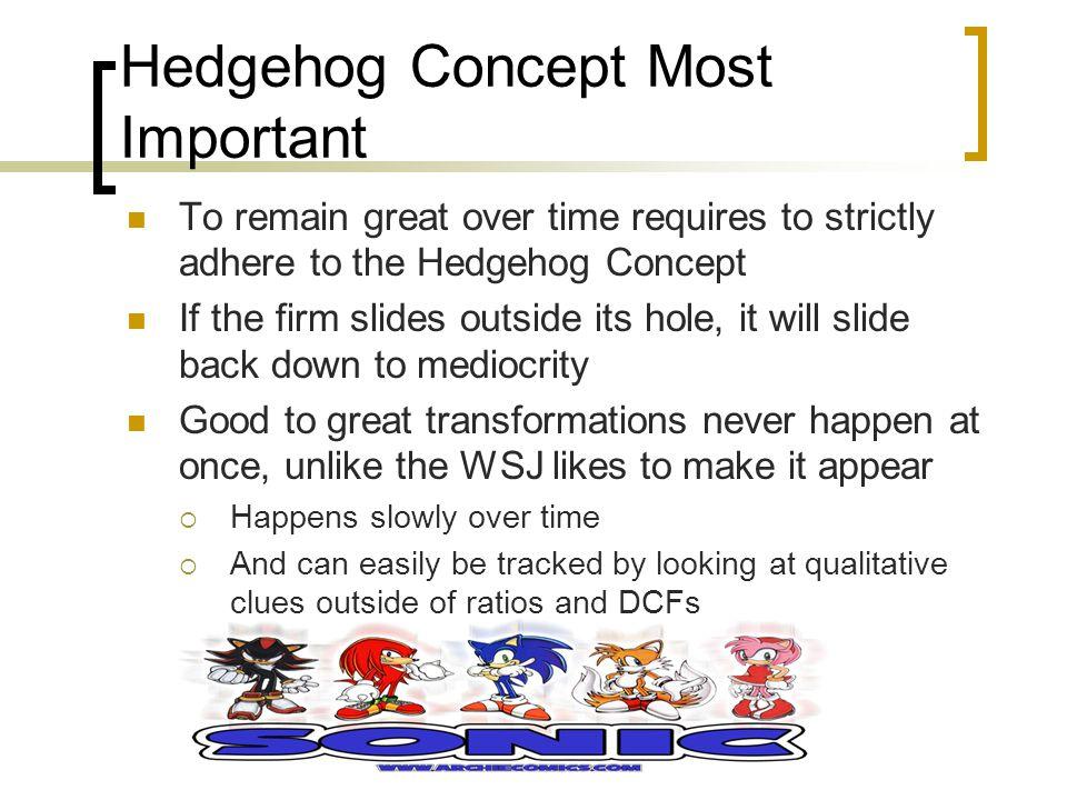 Hedgehog Concept Most Important