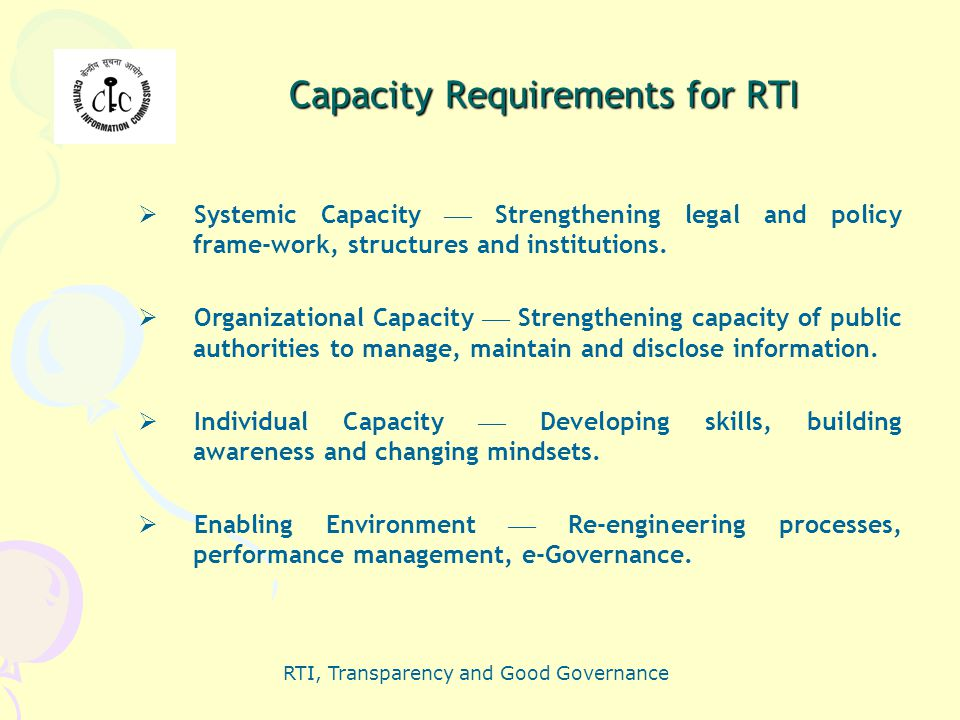 Capacity Requirements for RTI
